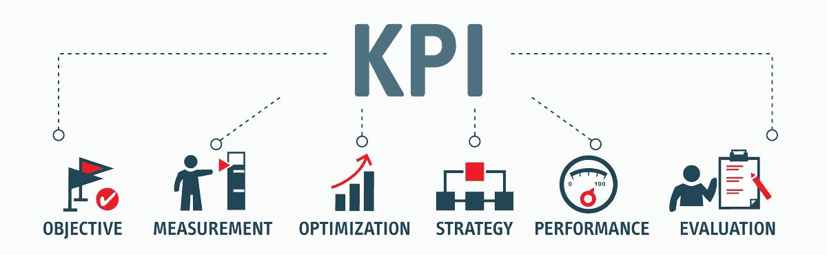 Key Performance Indicators Ebook