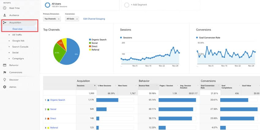 google-analytics-aquisition-report