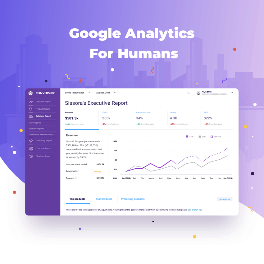 google-analytics-for-humans