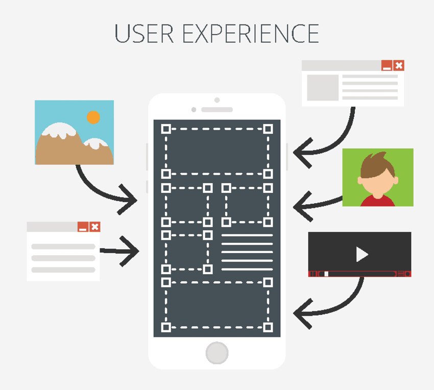 user-experience-in-eCommerce