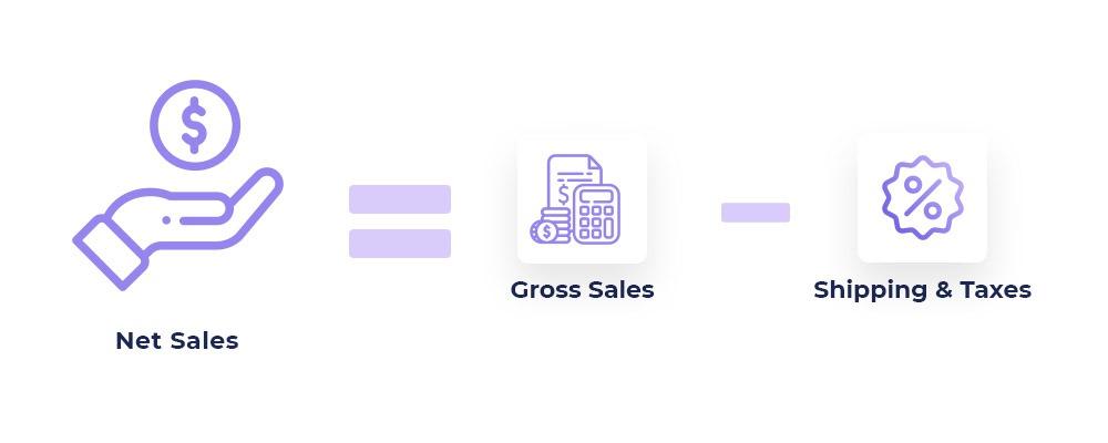 net-sales