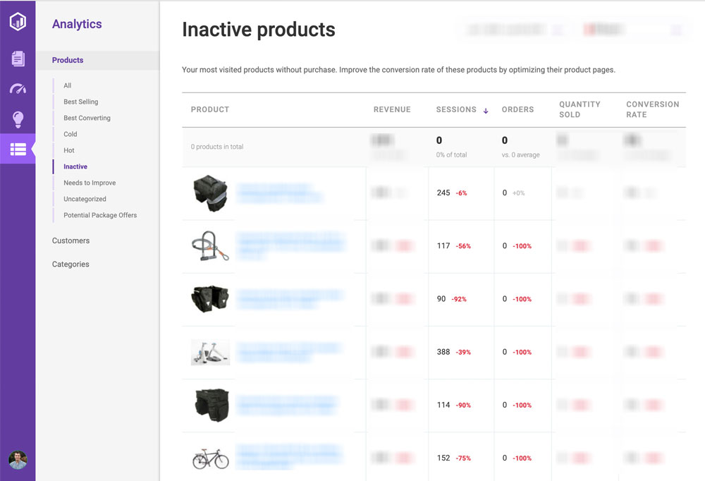 inactive-products