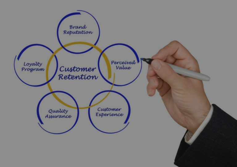 Customer Engagement and Customer Retention: An Inverse Relationship