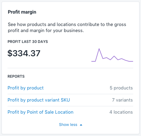 shopify profit-margin