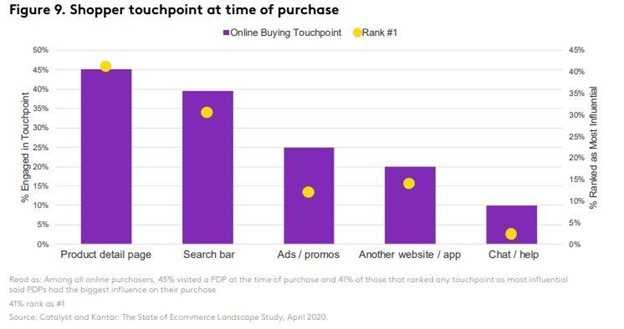 shopper touchpoint